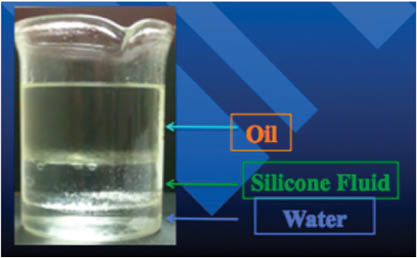 SILICONES IN PERSONAL CARE PRODUCTS: POLYDIMETHYL SILOXANES