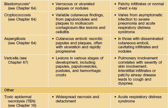 Skin Signs Of Systemic Disease Plastic Surgery Key